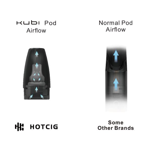 pnnxrFj - Hotcig Kubi Refillable Pod Starter Kit 550mah